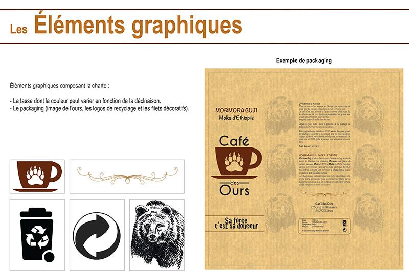 CharteGraphique5-